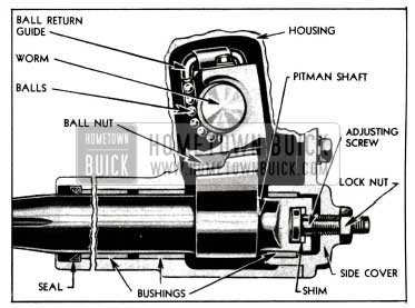 1955 Buick End Sectional View of Steering Gear