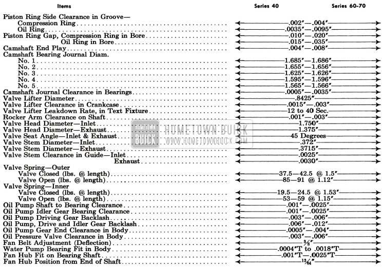 1955 Buick Engine Adjustments