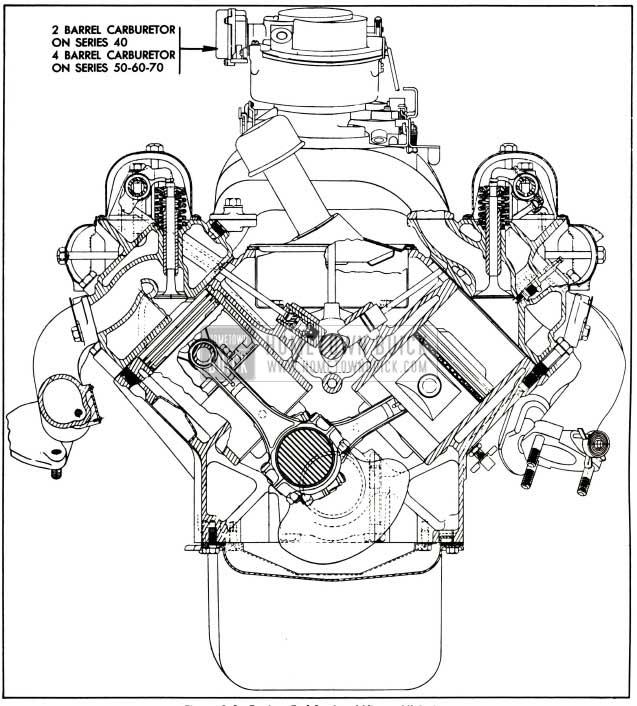 322 buick engine diagram
