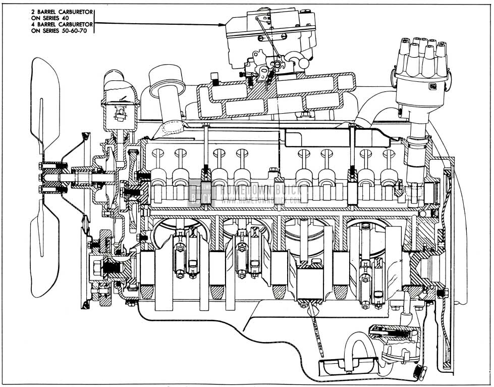 1955 Buick Engine, Side Sectional View