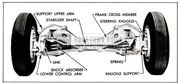 1955 Buick Chassis Suspension Specifications