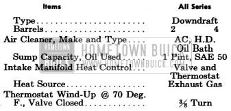 1955 Buick General Fuel and Exhaust Specification