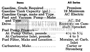 1955 Buick General Fuel and Exhaust Specifications