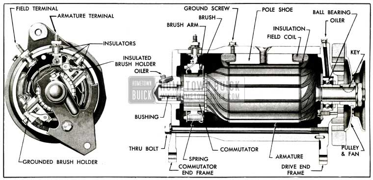 1955 buick generator  sectional view