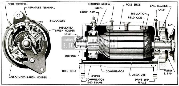 [SCHEMATICS_48IU]  1955 Buick Generating System - Hometown Buick | 1955 Buick Generator Wiring |  | Hometown Buick