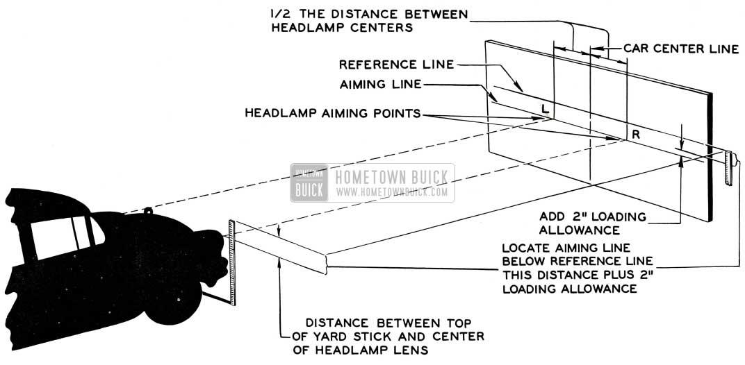 1955 Buick Headlamp Aiming Arrangement