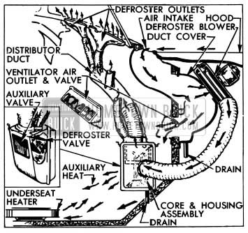 1955 Buick Heater, Defroster, and Ventilator Installation
