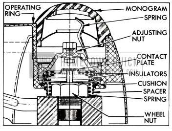 1955 Buick Horn Operating Ring Installation