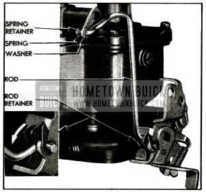 1955 Buick lnstallatlon of Throttle Connector Rod