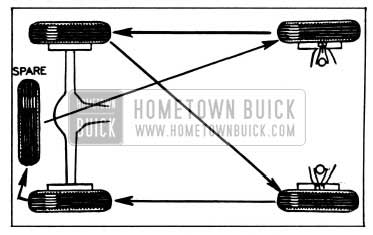 1955 Buick Method of Interchanging Tires