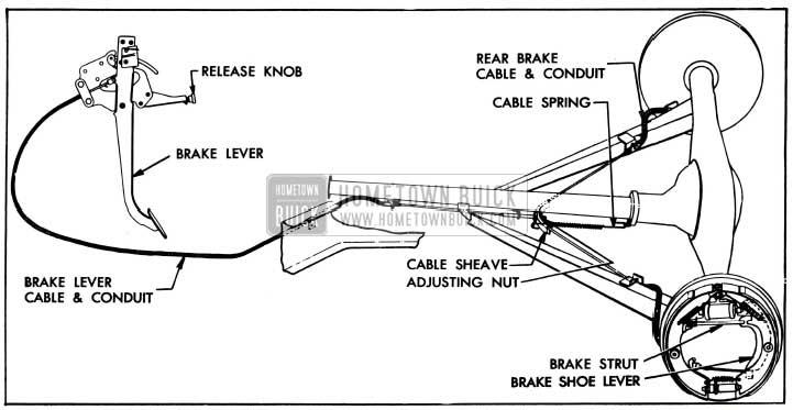 1955 Buick Parking Brake Control System