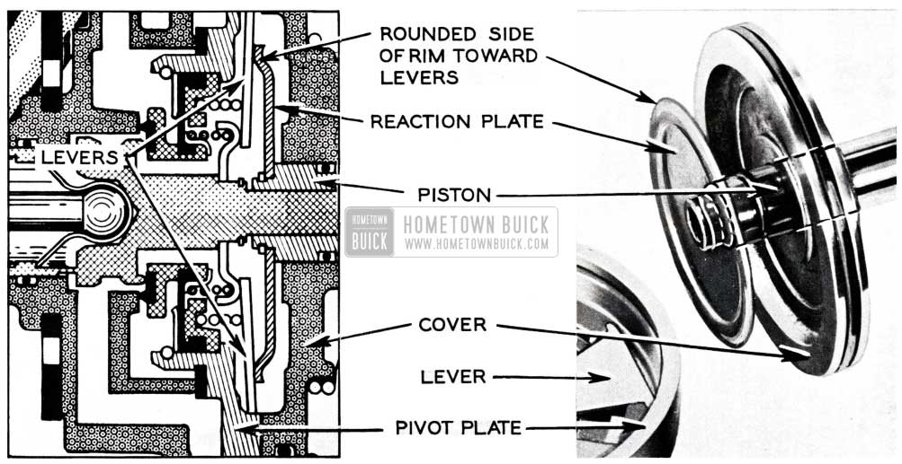 1955 Buick Power Brake Reaction Plate