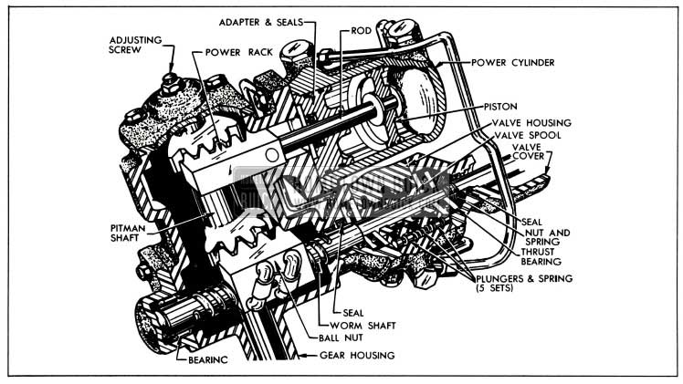 1955 Buick Power Steering Gear Assembly