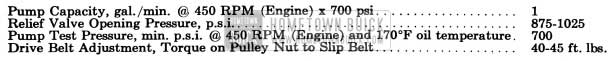 1955 Buick Power Steering Pump Specifications