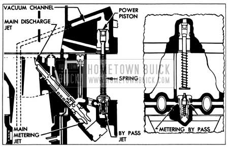 1955 Buick Power System-Stromberg AAVI Carburetor