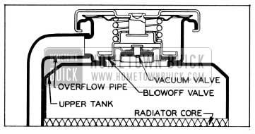 1955 Buick Pressure Type Radiator Cap Installation