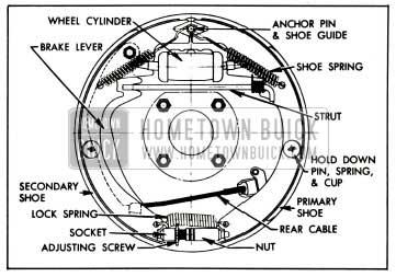 1955 Buick Rear Brake Assembly-Right