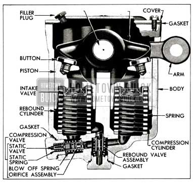 1955 Buick Rear Shock Absorber-Sectional View