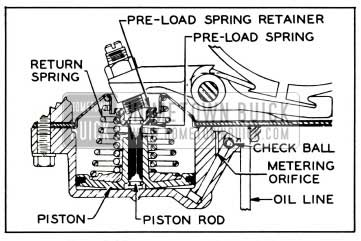 1955 Buick Reverse Servo-Sectional View