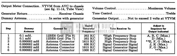 1955 Buick Selectronic Radio Alignments