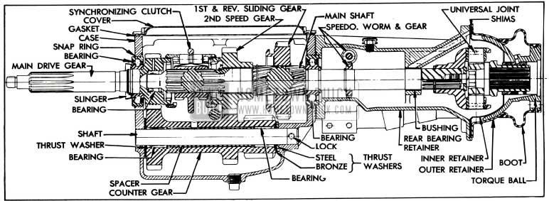 1955 Buick Series 50-60 Synchromesh Transmission
