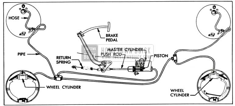 1955 buick brake specifications