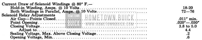 1955 Buick Electrical Specifications Hometown Buick