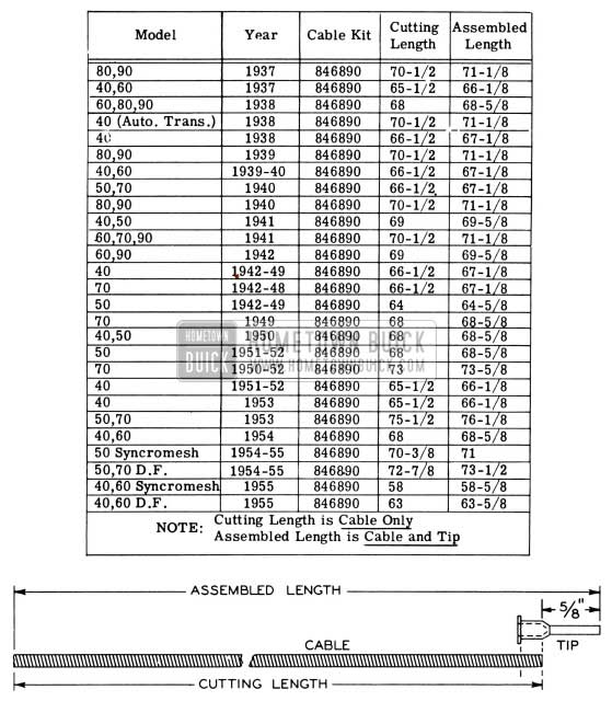 1955 Buick Speedometer Cable Length Chart