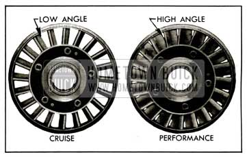 1955 Buick Stator Positions