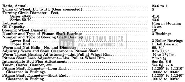 1955 Buick Steering Gear Specification