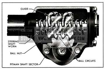1955 Buick Steering Gear Worm and Nut, Showing Ball Circuits
