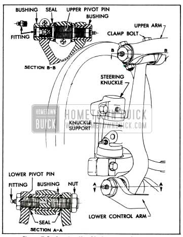 1955 Buick Steering Knuckle Support and Pivot Pins