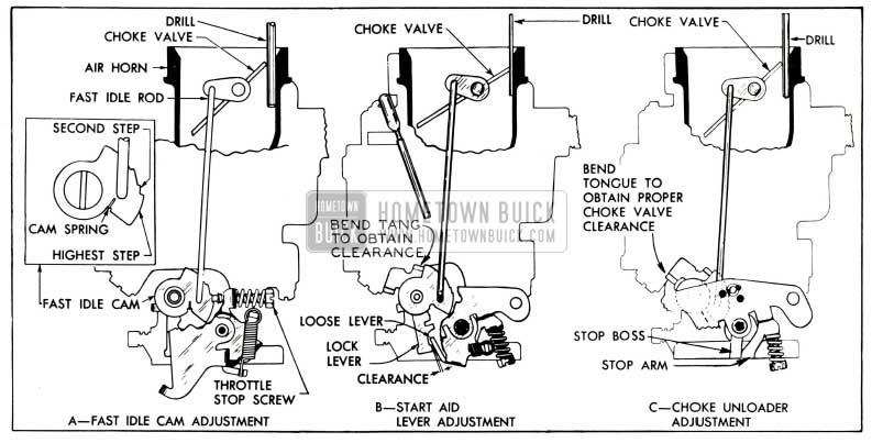 1955 Buick Stromberg Carburetor Adjustment