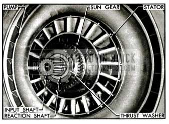 1955 Buick Sun Gear, Stator, and Converter Pump