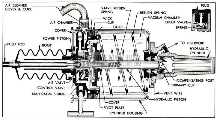 1955 buick power brakes service