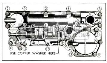 1955 Buick Valve and Servo Body Bolt Tightening Sequence