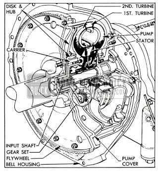 1955 Buick Variable Pitch Torque Converter