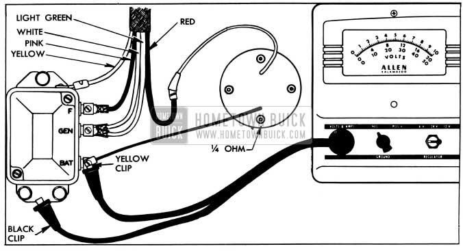 1955 Buick Generator Wiring Wiring Diagram Series Series Pasticceriagele It