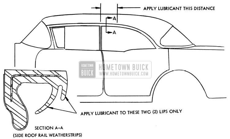 1955 Buick Weatherstrip Assembly Lubrication
