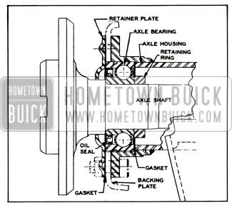 1956 Buick Axle Shaft and Bearing Assembly