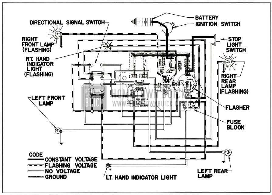 1956 Buick Directional Signal Lamp Circuit-Right Turn Indicated (Stop Lights Off)