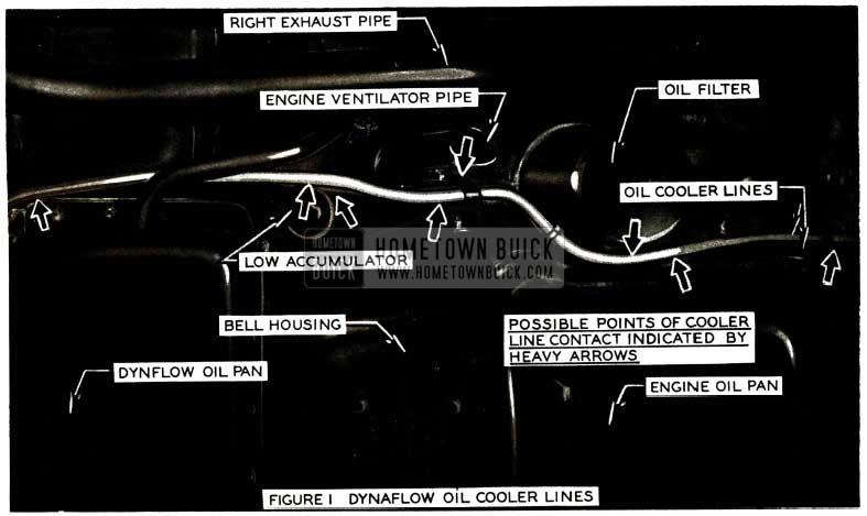 1956 Buick Dynaflow Oil Cooler Line