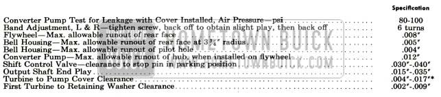 1956 Buick Dynaflow Test and Assembly Specifications