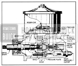 1956 Buick Flow and Pressure Relief Valve Operation