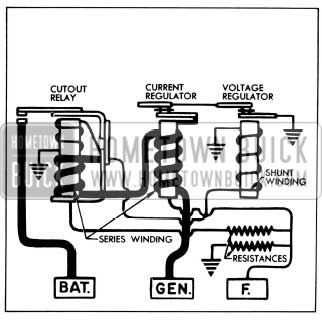 1956 Buick Generator Regulator Circuit Diagram