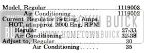 1956 Buick Generator Regulator Specifications