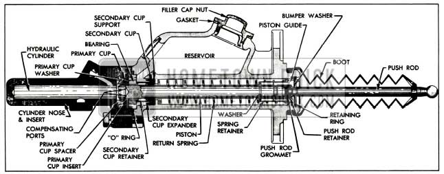 1956 Buick Master Cylinder-Released Position