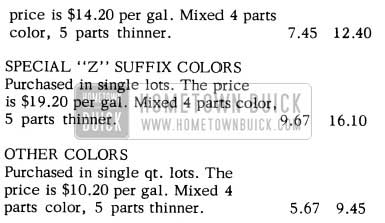 1956 Buick Paint Material Prices