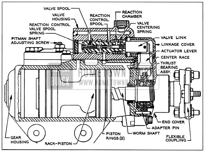 1954 ford convertible wiring diagram html