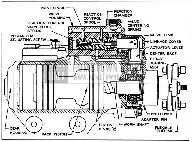 1961 Ford Fairlane Wiring Diagram besides 1954 Chevy Starter Wiring Diagram Carburetor 1959 1968 Corvette Edsel further Ford Thunderbird 1955 1956 1957 Parts Catalog additionally Chevy Wiring Diagrams 1950 Truck 1959 Ford Fairlane Diagram likewise 1935 Ford Wiring Diagram. on 1954 ford convertible